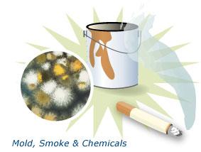 Những nguyên nhân gây ô nhiễm không khí trong nhà